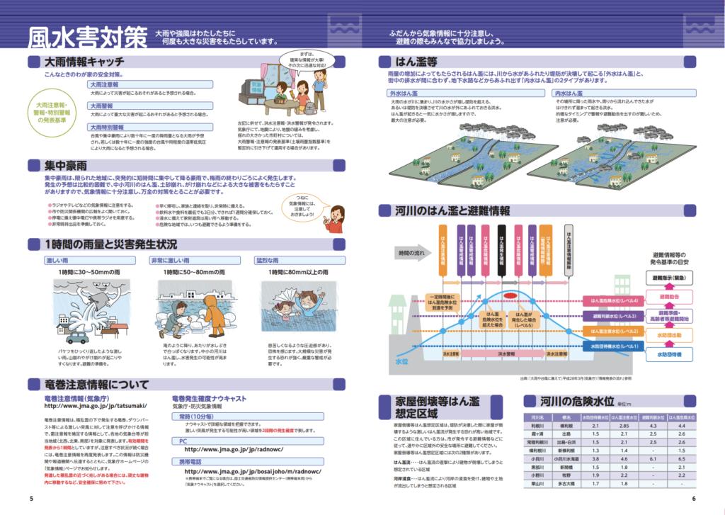 香取市総合防災マップ ハザードマップ4
