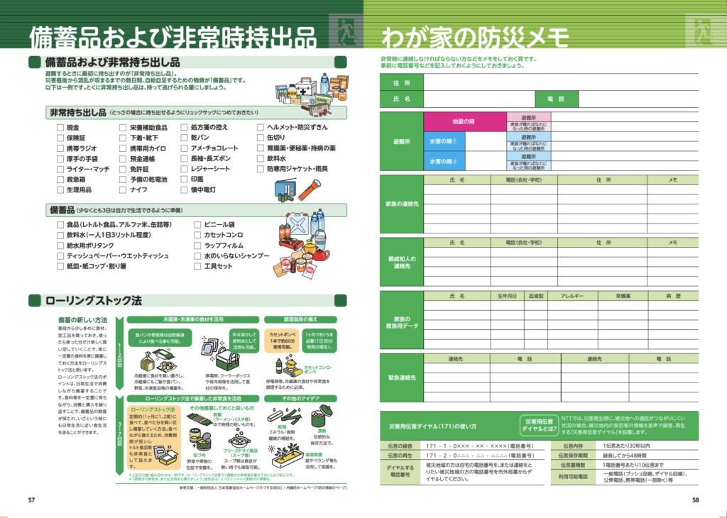 香取市総合防災マップ ハザードマップ30