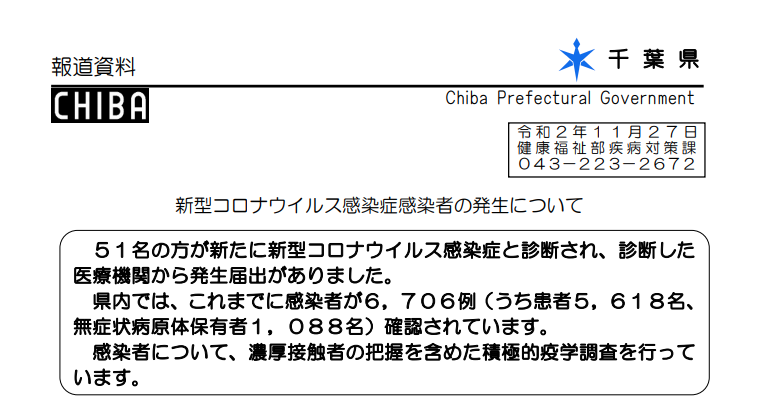 千葉 県 コロナ ウイルス 感染 者 最新