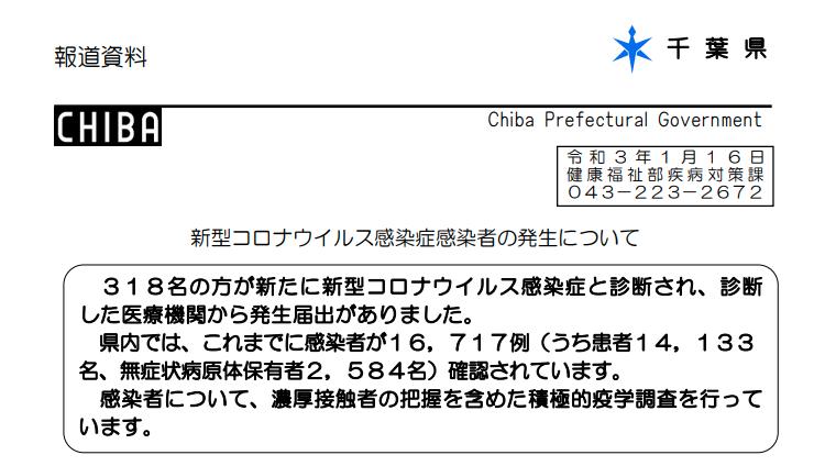 2021年1月16日香取市新型コロナウイルス感染症情報