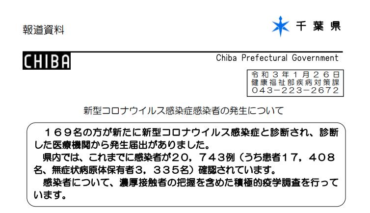 2021年1月26日香取市新型コロナウイルス感染症情報