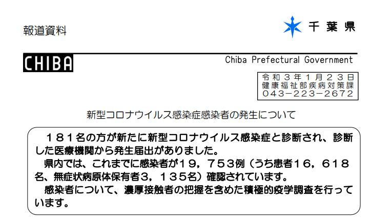 2021年1月23日香取市新型コロナウイルス感染症情報
