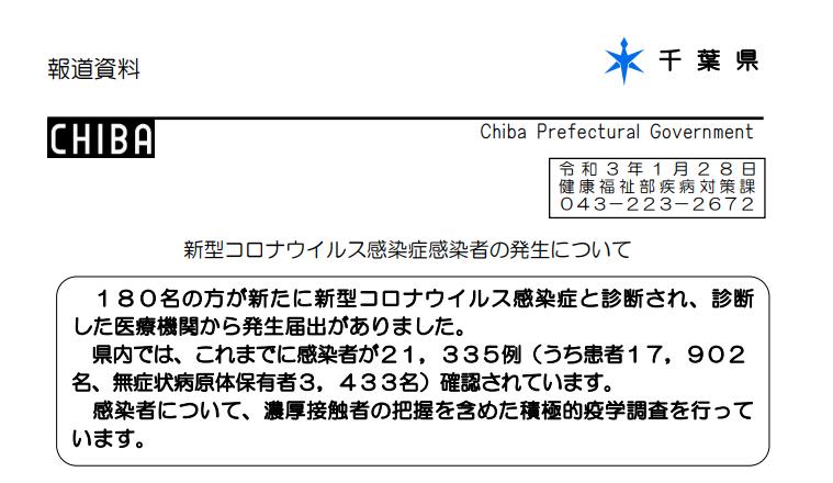 2021年1月28日香取市新型コロナウイルス感染症情報