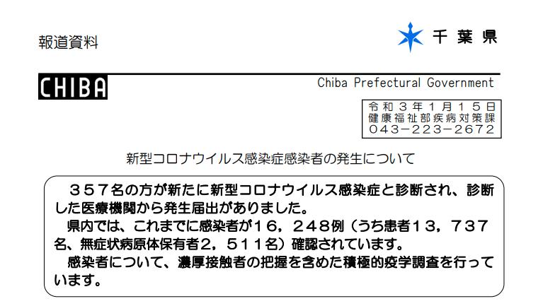 2021年1月15日香取市新型コロナウイルス感染症