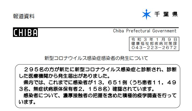 2021年1月9日香取市新型コロナウイルス感染症
