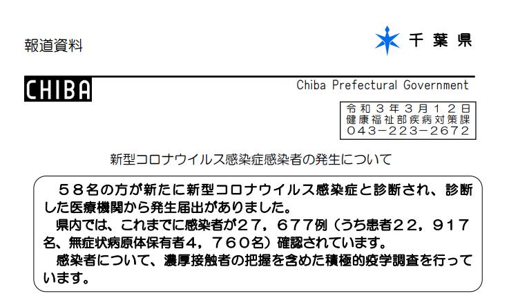2021年3月12日香取市新型コロナウイルス感染症情報