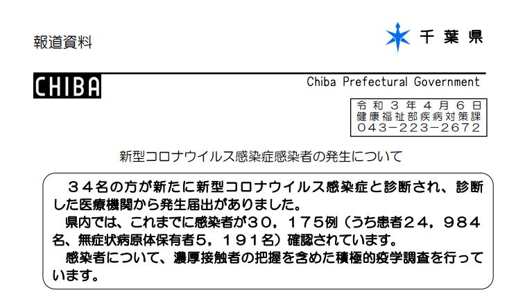 2021年4月6日香取市新型コロナウイルス感染症情報