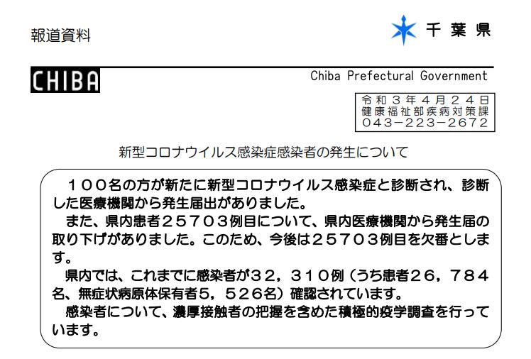 2021年4月24日香取市新型コロナウイルス感染症情報