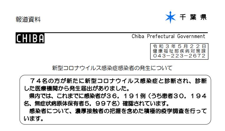 2021年5月22日香取市新型コロナウイルス感染症情報