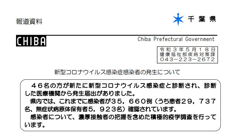 2021年5月18日香取市新型コロナウイルス感染症情報