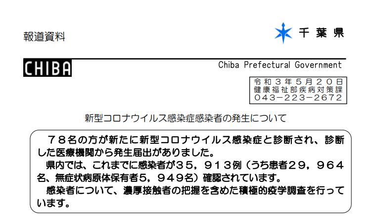 2021年5月20日香取市新型コロナウイルス感染症情報