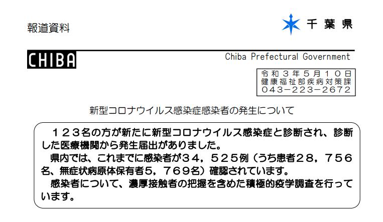 2021年5月10日香取市新型コロナウイルス感染症情報