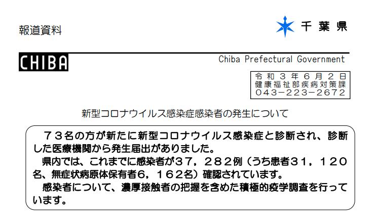 2021年6月2日香取市新型コロナウイルス感染症情報