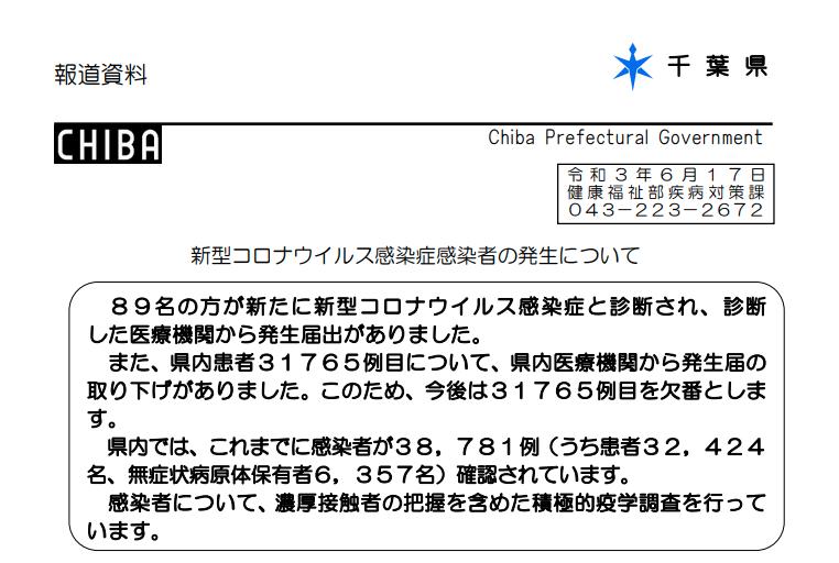 2021年6月17日香取市新型コロナウイルス感染症情報