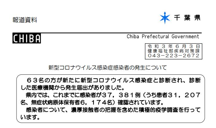 2021年6月3日香取市新型コロナウイルス感染症情報
