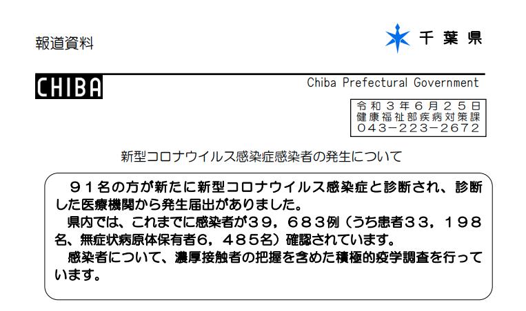 2021年6月25日香取市新型コロナウイルス感染症情報
