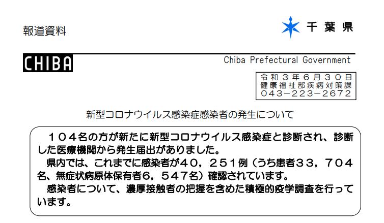 2021年6月30日香取市新型コロナウイルス感染症情報