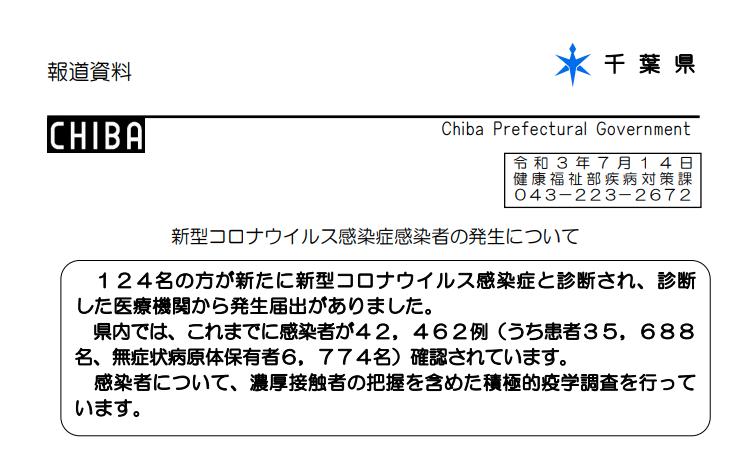 2021年7月14日香取市新型コロナウイルス感染症情報