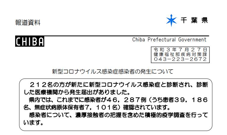 2021年7月27日香取市新型コロナウイルス感染症情報