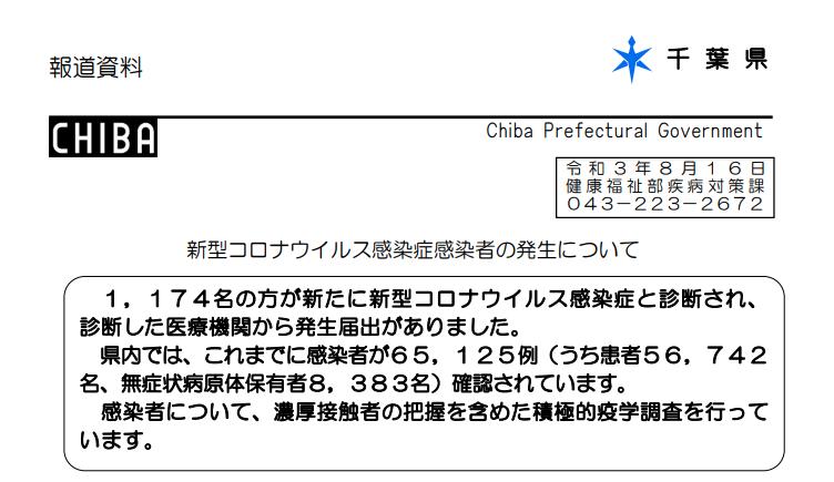 2021年8月16日香取市新型コロナウイルス感染症情報