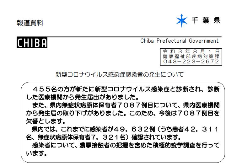 2021年8月1日香取市新型コロナウイルス感染症情報