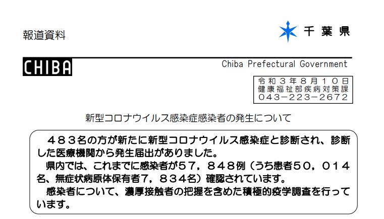 2021年8月10日香取市新型コロナウイルス感染症情報