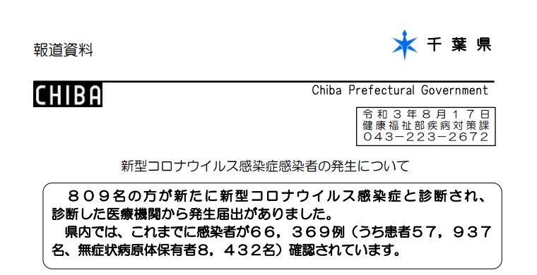 2021年8月17日香取市新型コロナウイルス感染症情報