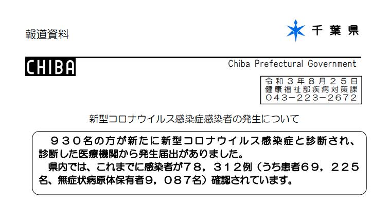 2021年8月25日香取市新型コロナウイルス感染症情報