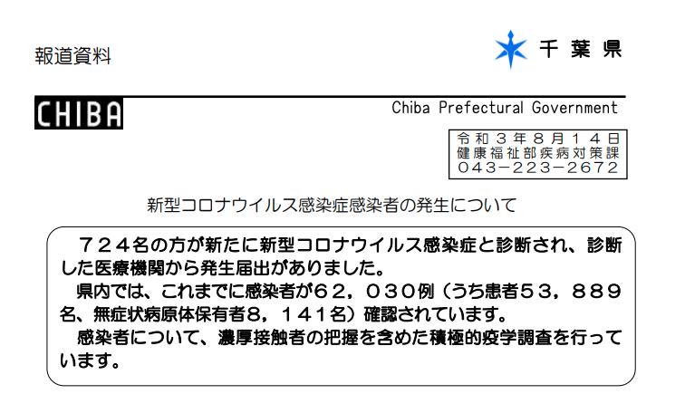 2021年8月14日香取市新型コロナウイルス感染症情報