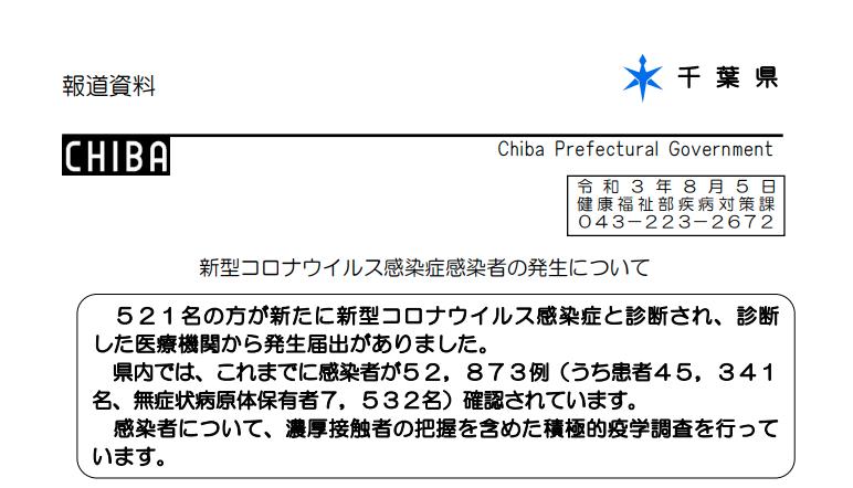 2021年8月5日香取市新型コロナウイルス感染症情報