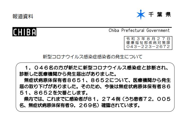2021年8月27日香取市新型コロナウイルス感染症情報