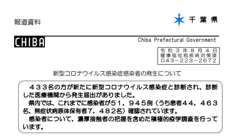 2021年8月4日香取市新型コロナウイルス感染症情報