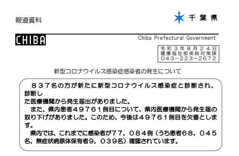 2021年8月24日香取市新型コロナウイルス感染症情報