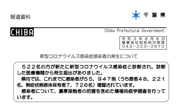 2021年8月8日香取市新型コロナウイルス感染症情報