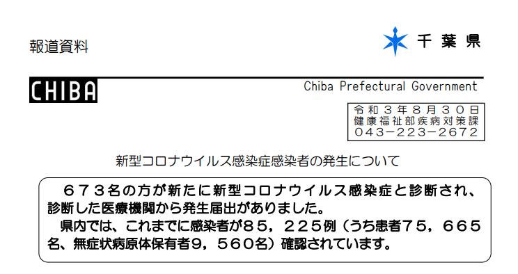 2021年8月30日香取市新型コロナウイルス感染症情報