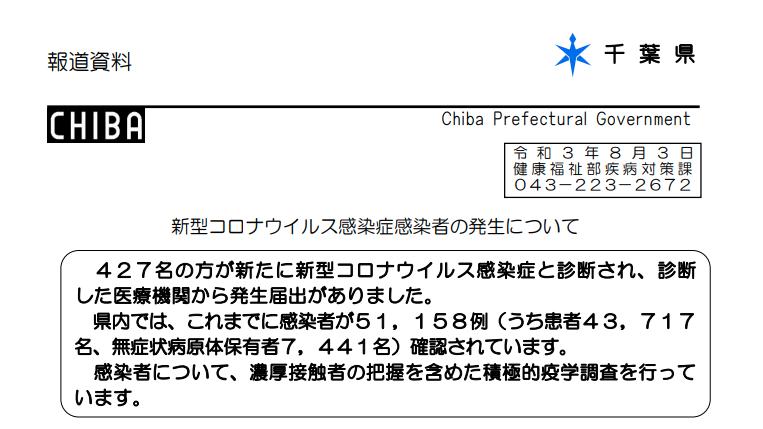 2021年8月3日香取市新型コロナウイルス感染症情報