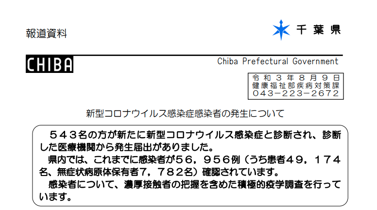 2021年8月9日香取市新型コロナウイルス感染症情報