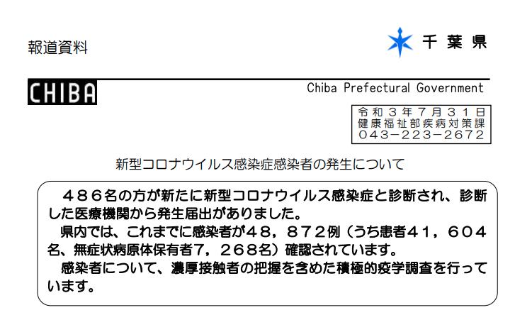 2021年7月31日香取市新型コロナウイルス感染症情報