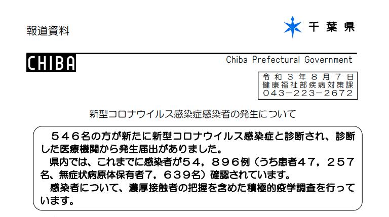 2021年8月7日香取市新型コロナウイルス感染症情報