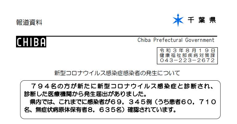 2021年8月19日香取市新型コロナウイルス感染症情報