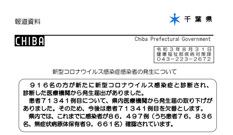 2021年8月31日香取市新型コロナウイルス感染症情報