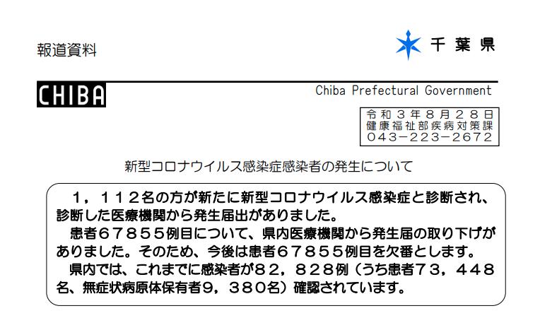 2021年8月28日香取市新型コロナウイルス感染症情報