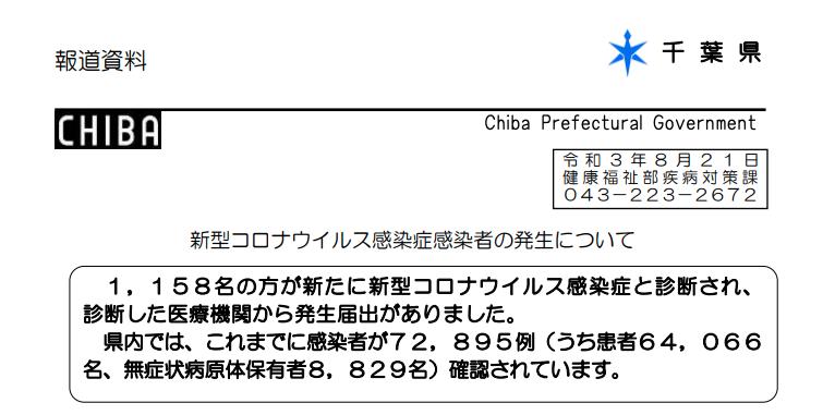 2021年8月21日香取市新型コロナウイルス感染症情報