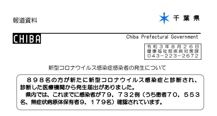 2021年8月26日香取市新型コロナウイルス感染症情報