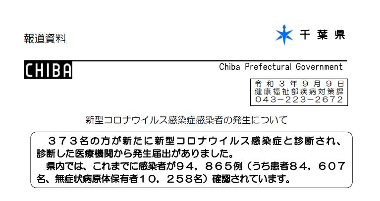 2021年9月9日香取市新型コロナウイルス感染症情報