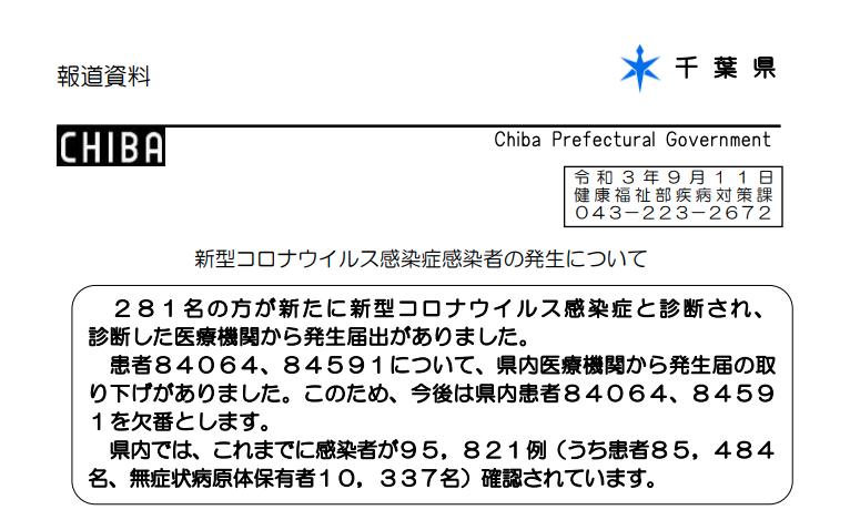 2021年9月11日香取市新型コロナウイルス感染症情報
