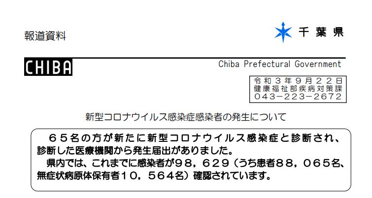2021年9月22日香取市新型コロナウイルス感染症情報