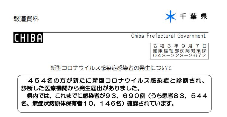 2021年9月7日香取市新型コロナウイルス感染症情報