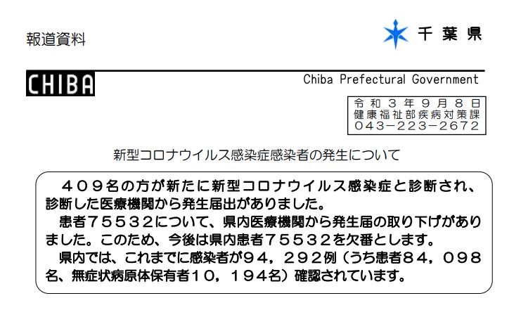 2021年9月8日香取市新型コロナウイルス感染症情報