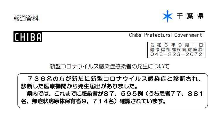 2021年9月1日香取市新型コロナウイルス感染症情報